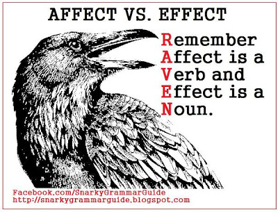 the common confusion between words affect and effect Affect and effect are difficult to keep straight it may help to understand something about the derivation or etymology of the two closely related words the (transitive) verb is the more common form usually, the verb affect, with stress on the second syllable, means 'to act on, to produce an .